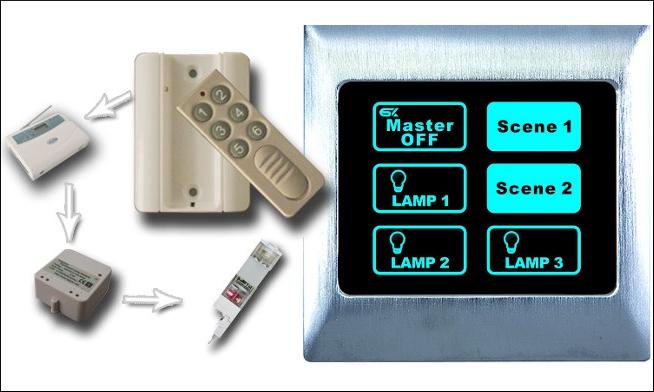 Scene controller