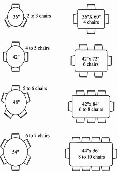 Circular and Rectangular Table Sizes