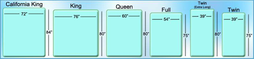 Space Planning Part 5 The Bedroom, Philippines Bed Sizes